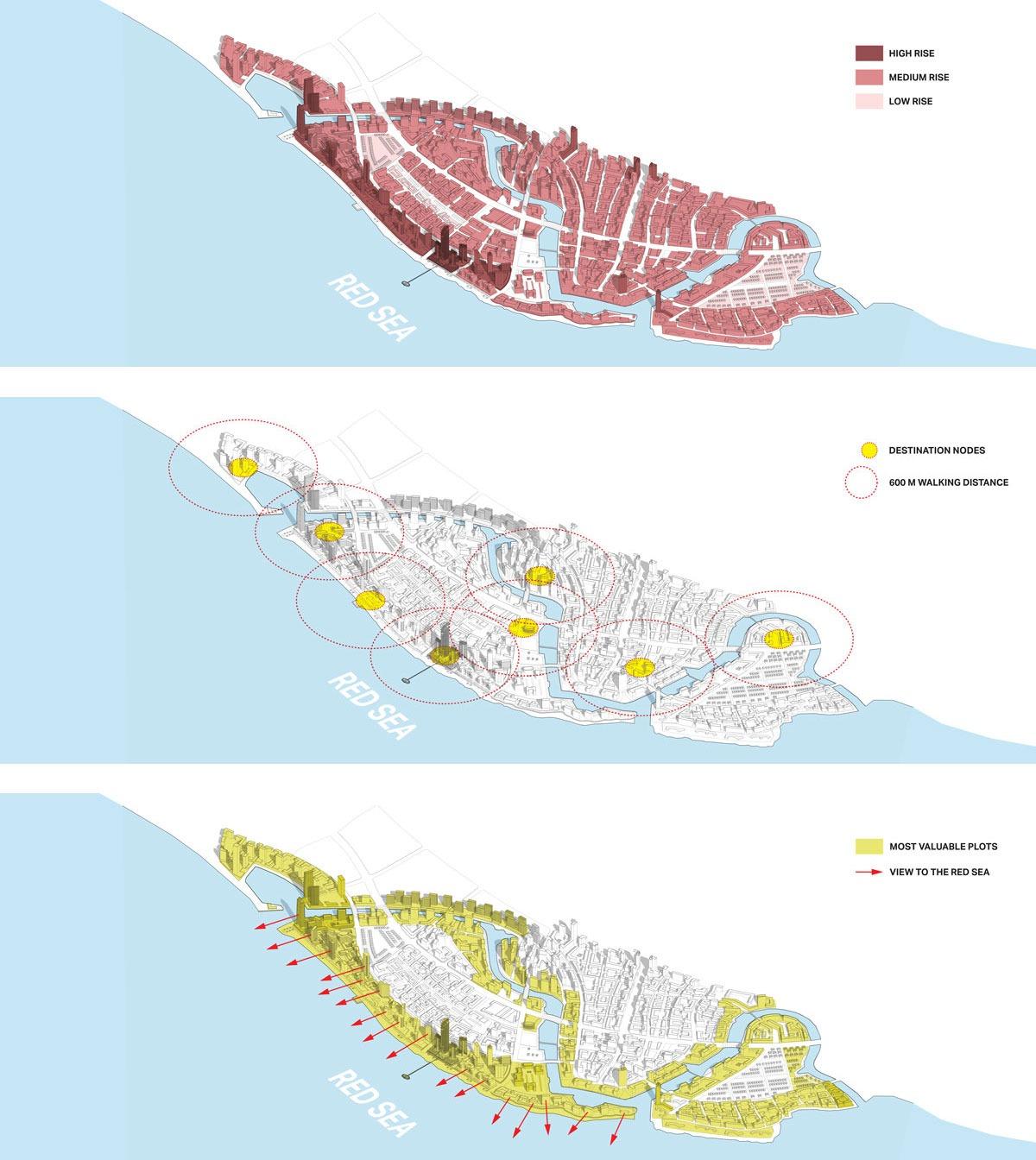 https://www.edgedesign.ae/wp-content/uploads/2019/07/Bay-La-Sun-Masterplan-KAEC-Diagrams.jpg